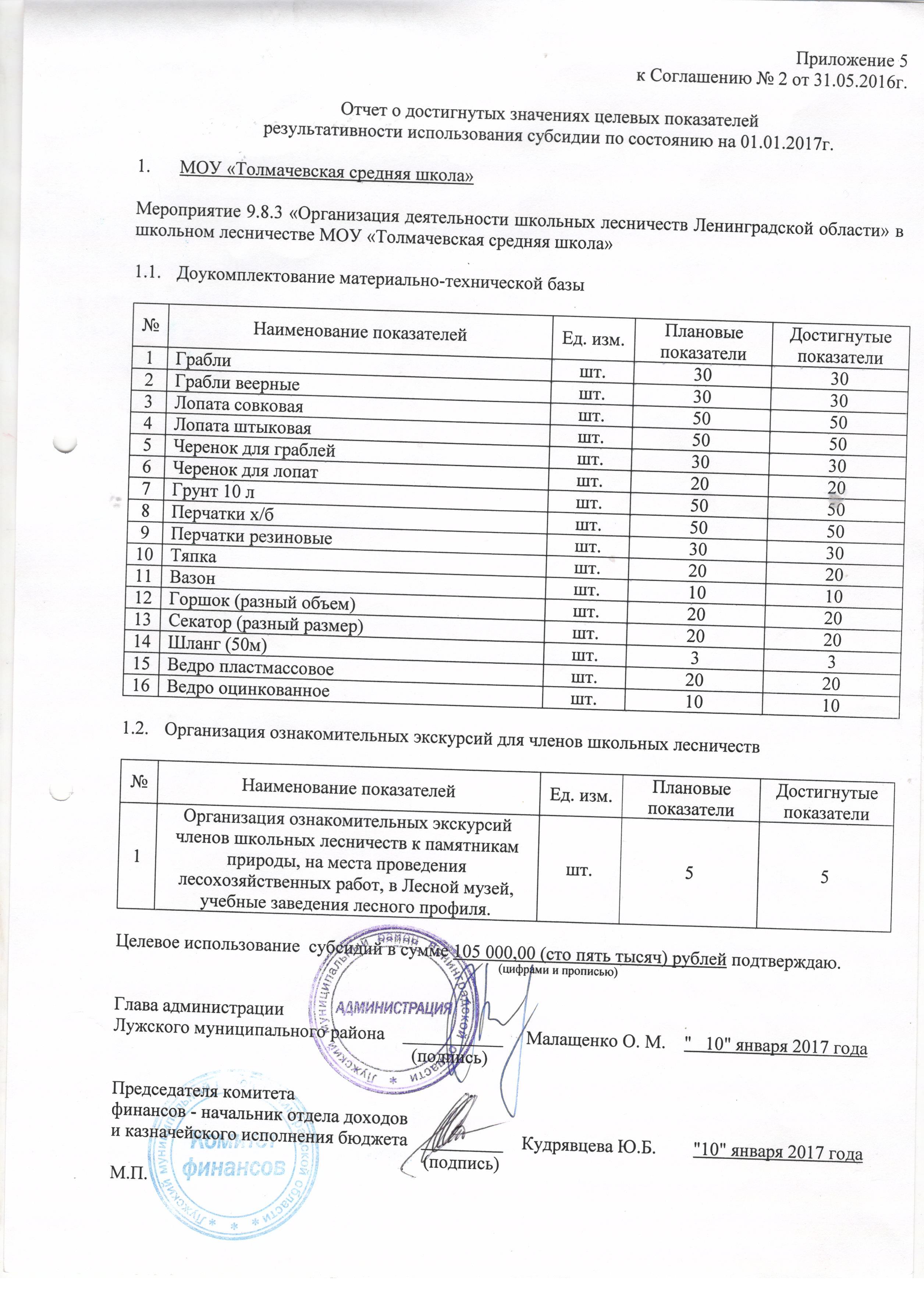 Справка для работы в МО для иностр граждан Дубровка (14 линия) санкт - петербургская педиатрическая медицинская акдемия